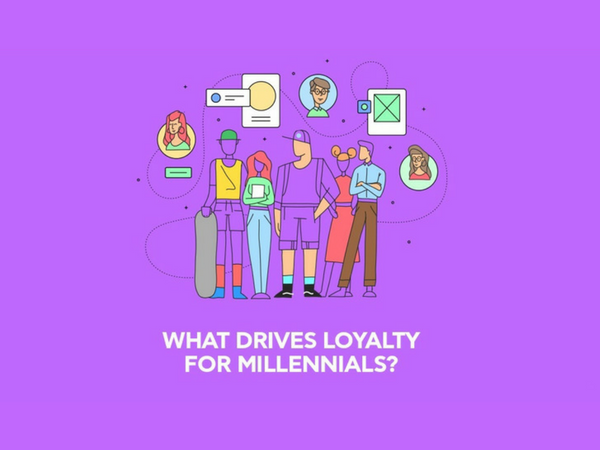 customer loyalty inforgraphic by QIVOS